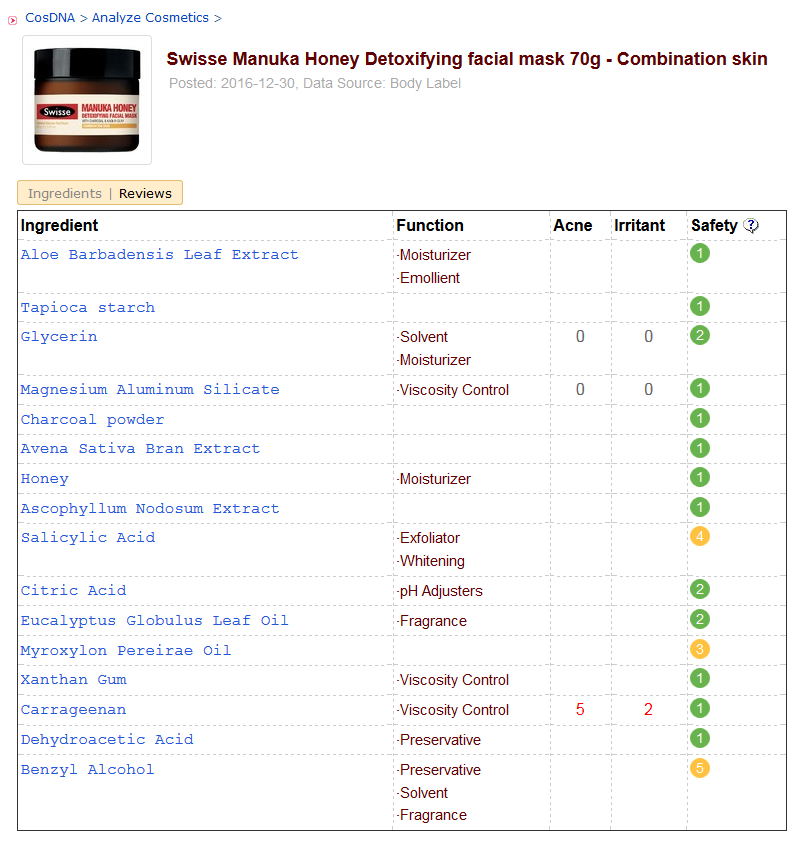 Swisse Manuka Honey Mask CosDNA analysis