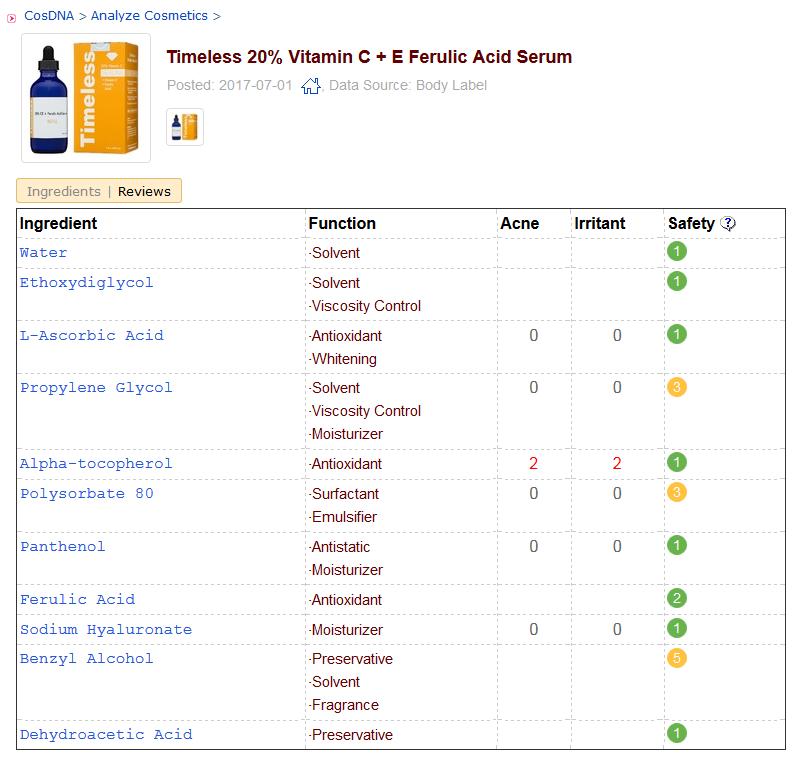Timeless Vitamic C CosDNA Analysis