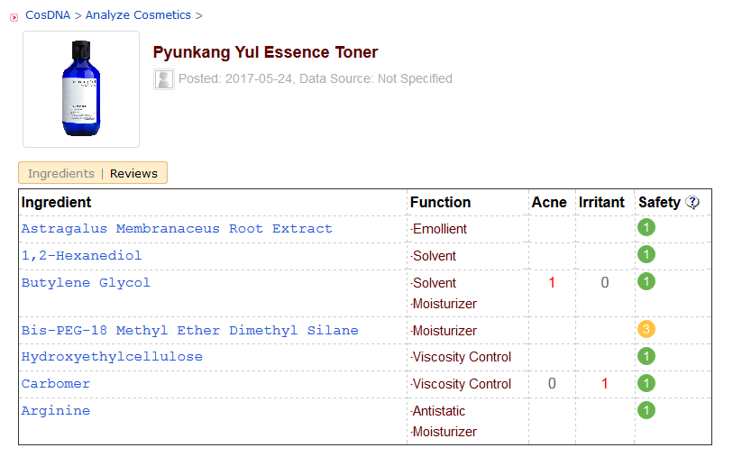 Pyunkang Yul Essence Toner CosDNA Analysis