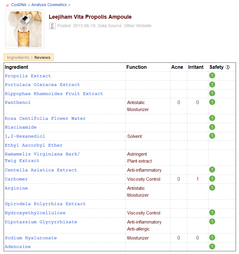 Dr. Ceuracle Vita Propolis Ampoule CosDNA Analysis
