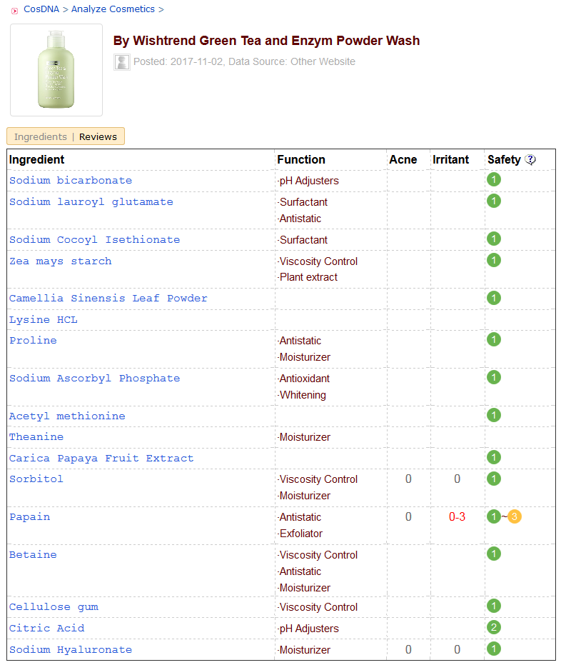 ByWishtrend Green Tea & Enzyme Powder Wash CosDNA Analysis