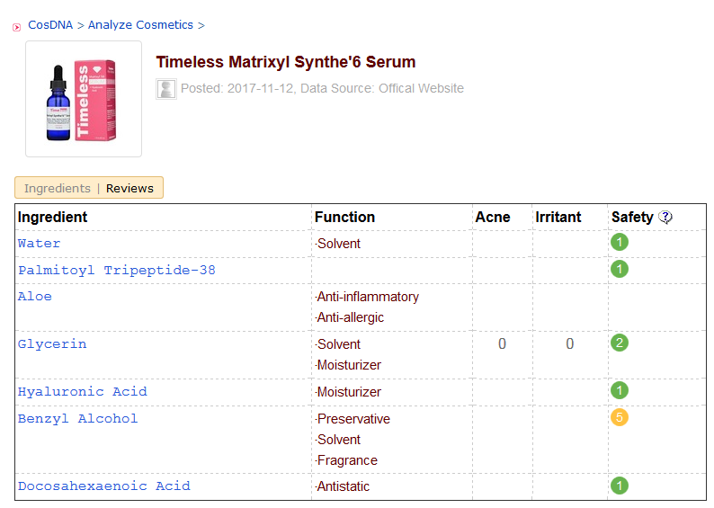 Timeless Matrixyl Synthe'6 Serum CosDNA Analysis