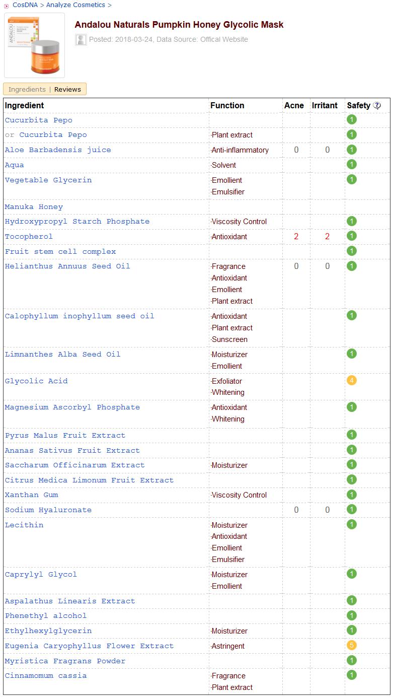 Andalou Naturals Pumpkin Honey Glycolic Mask CosDNA Analysis