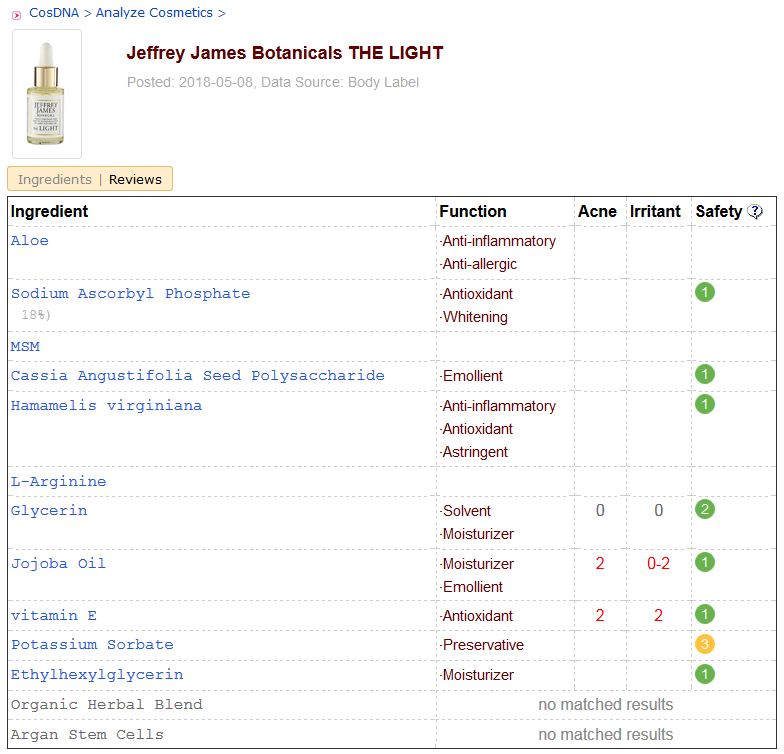 Jeffrey James Botanicals The Light CosDNA Analysis