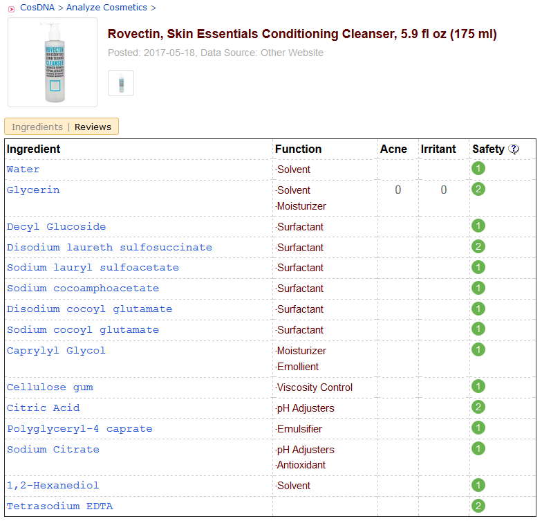 Rovectin Skin Essentials Conditioning Cleanser CosDNA Analysis