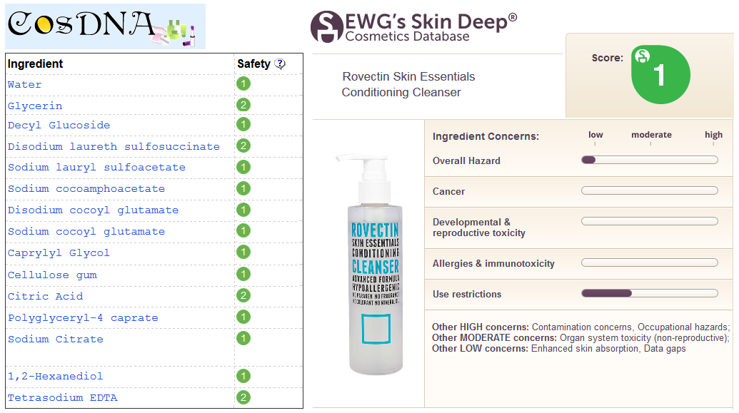 Style Korean Rovectin Set - Conditioning Cleanser Safety Report