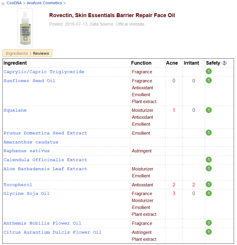 Rovectin Skin Essentials Barrier Repair Face Oil CosDNA Analysis