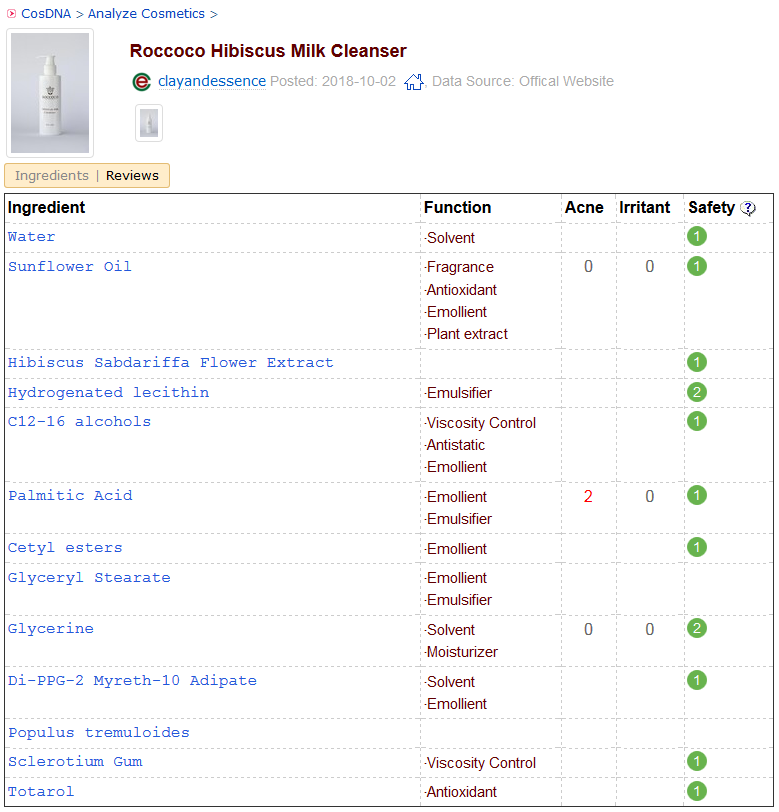 Roccoco Hibiscus Milk Cleanser CosDNA Analysis