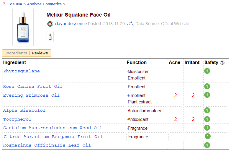 Melixir Squalane Face Oil CosDNA Analysis