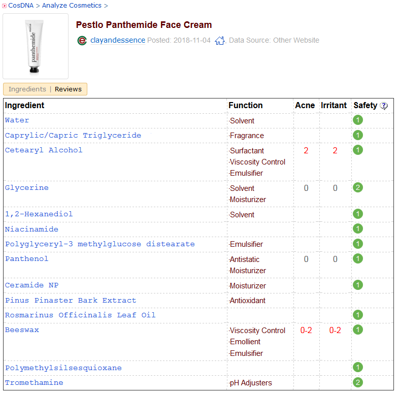 Pestlo Panthemide Face Cream CosDNA Analysis