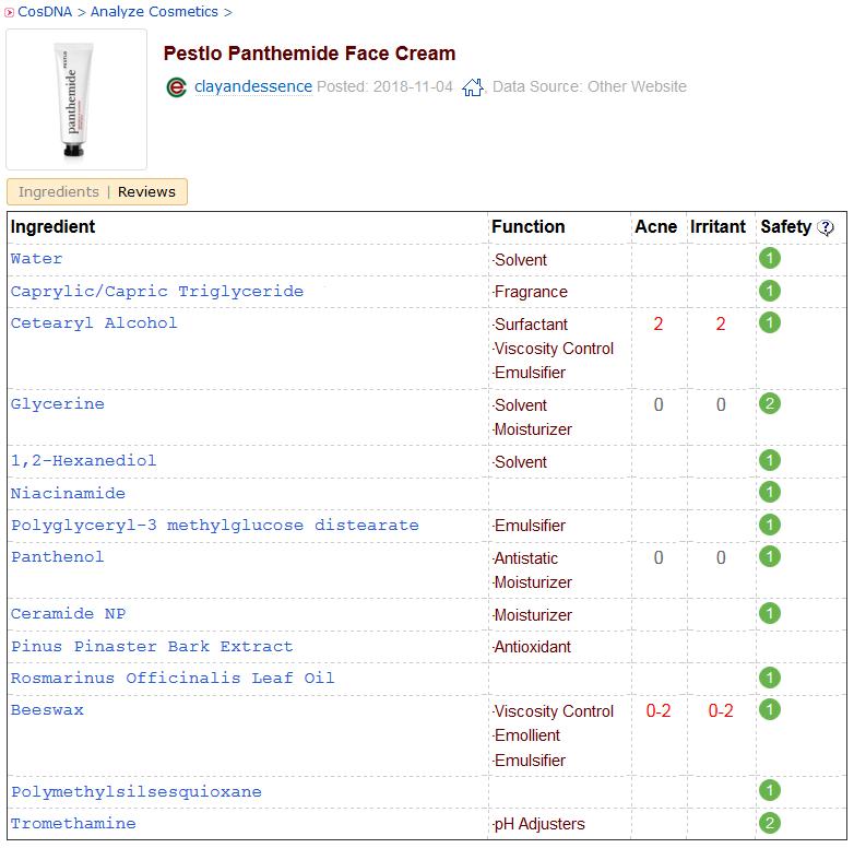 Pestlo Panthemide Face Cream CosDNA Analysis