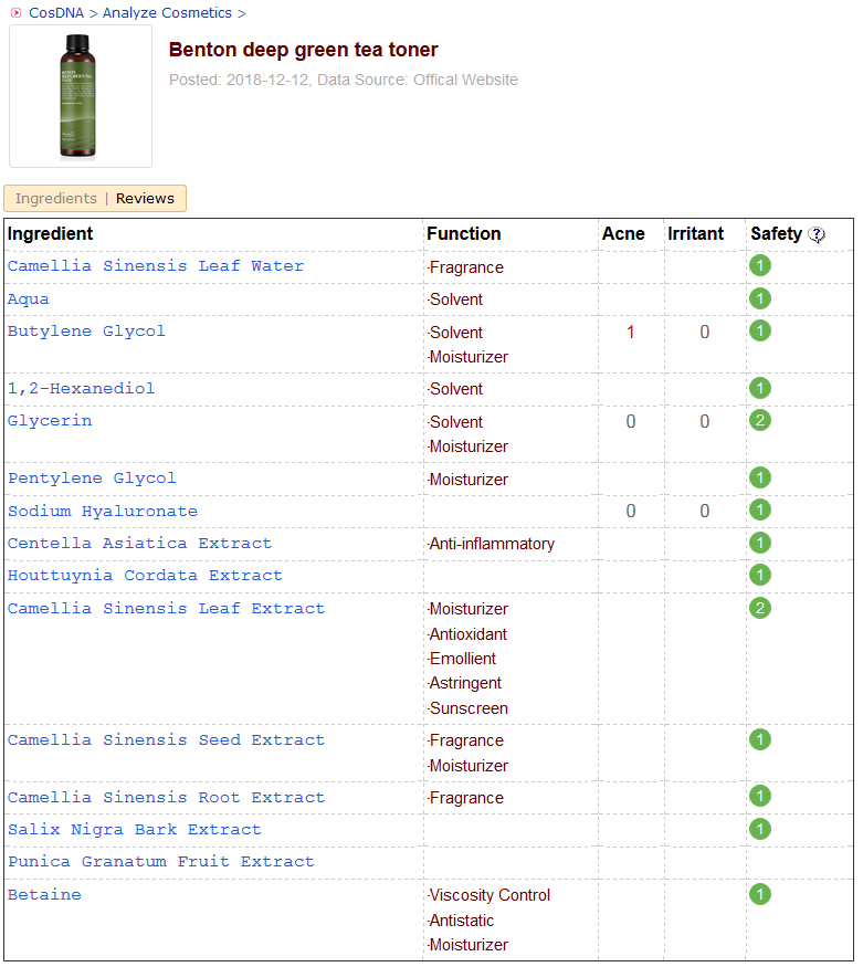 Benton Deep Green Tea Toner CosDNA Analysis