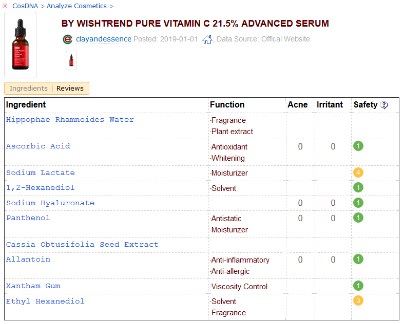 ByWishtrend Pure Vitamin C CosDNA Analysis