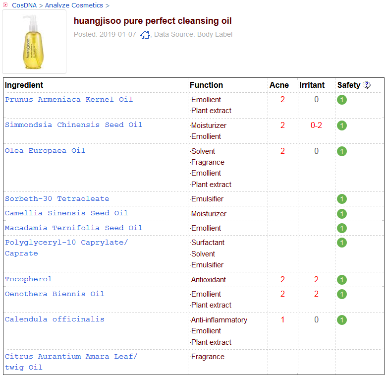 Pure Perfect Cleansing Oil CosDNA Analysis