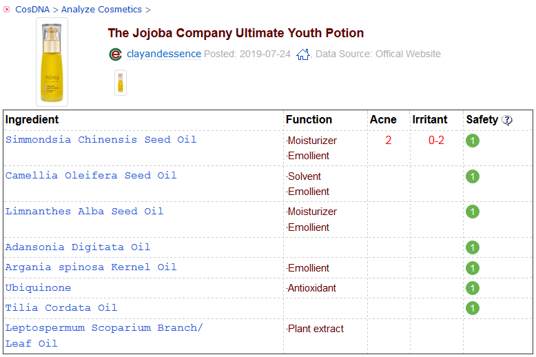 Jojoba Company Ultimate Youth Potion CosDNA Analysis