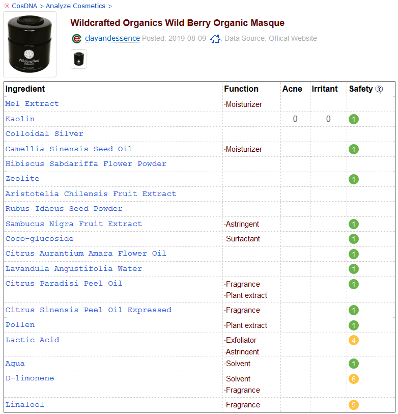 Wildcrafted Organics Wild Berry Masque CosDNA Analysis