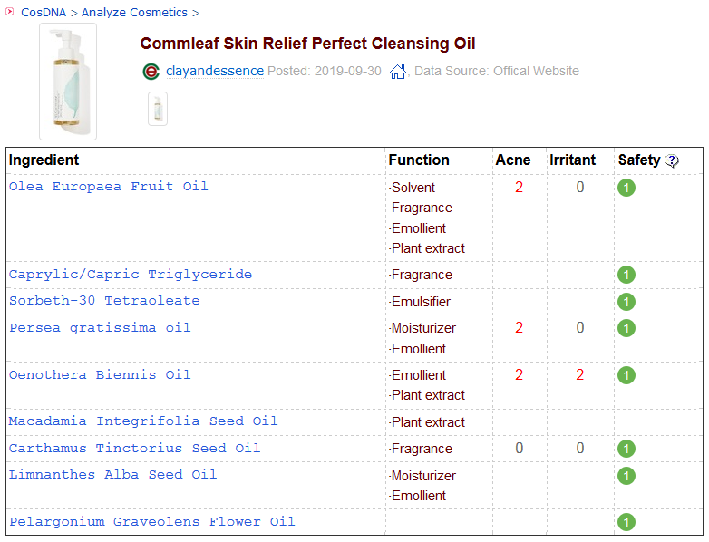 Commleaf Skin Relief Perfect Cleansing Oil CosDNA Analysis