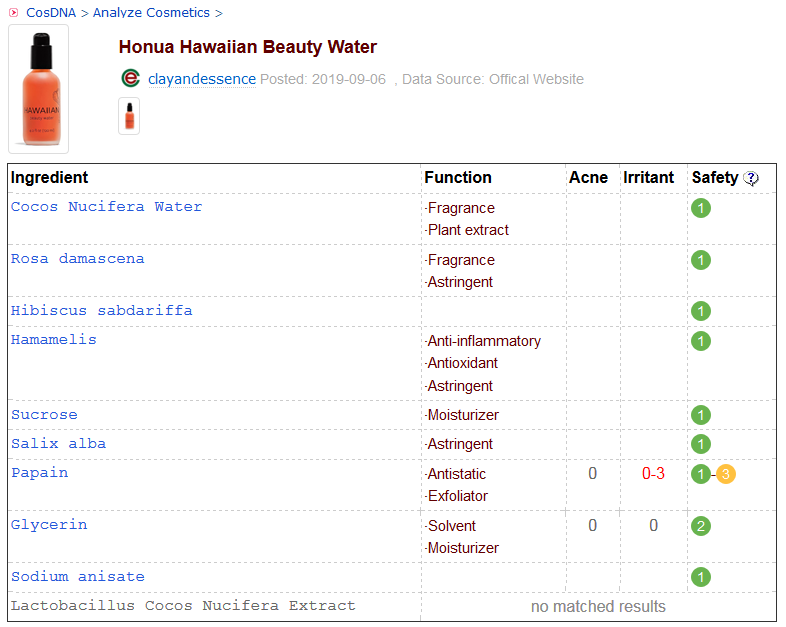 Honua Hawaiian Beauty Water CosDNA Analysis