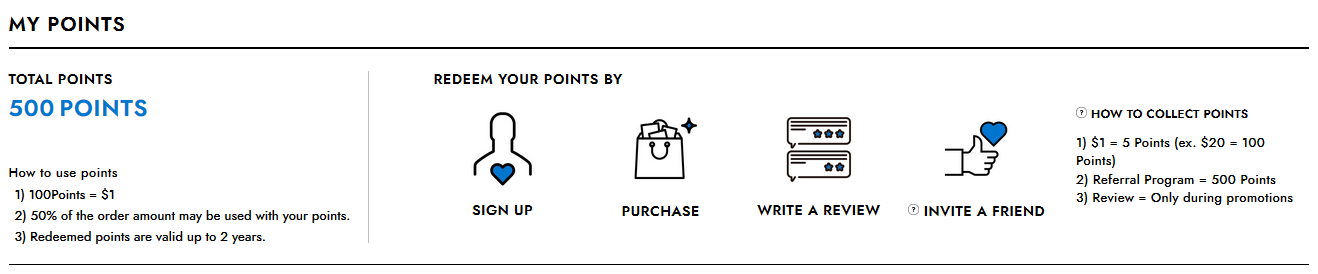 Wishtrend Loyalty Points