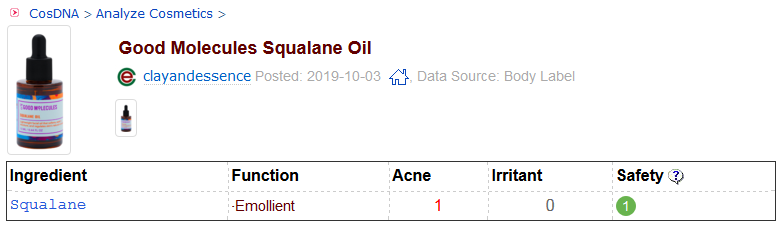 Good Molecules Squalane Oil CosDNA Analysis