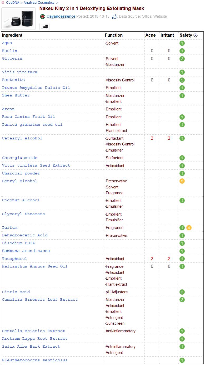 Naked Klay 2 In 1 Detoxifying Exfoliating Mask CosDNA Analysis