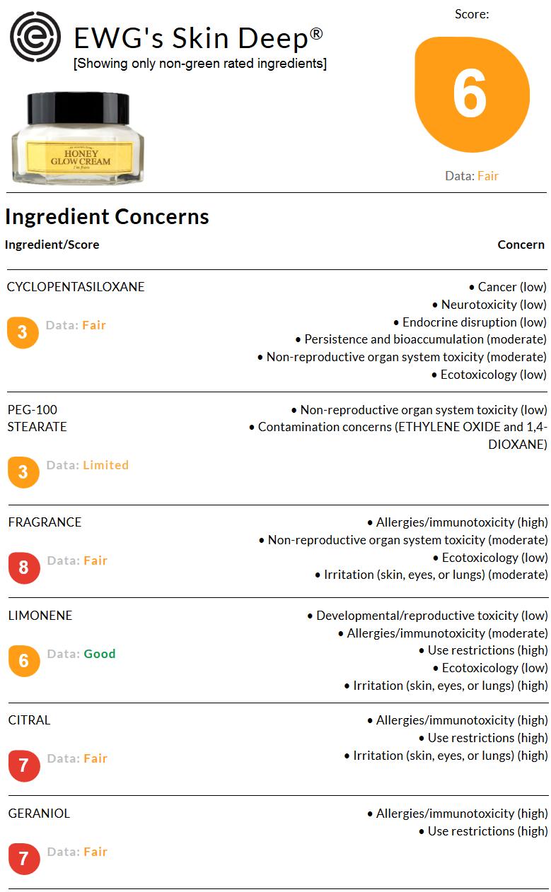 I'm From Honey Glow Cream EWG Analysis