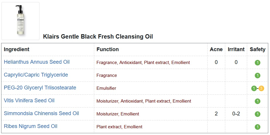 Klairs Gentle Black Fresh Cleansing Oil CosDNA Report