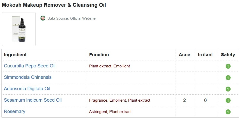 Mokosh Makeup Remover and Cleansing Oil CosDNA Report
