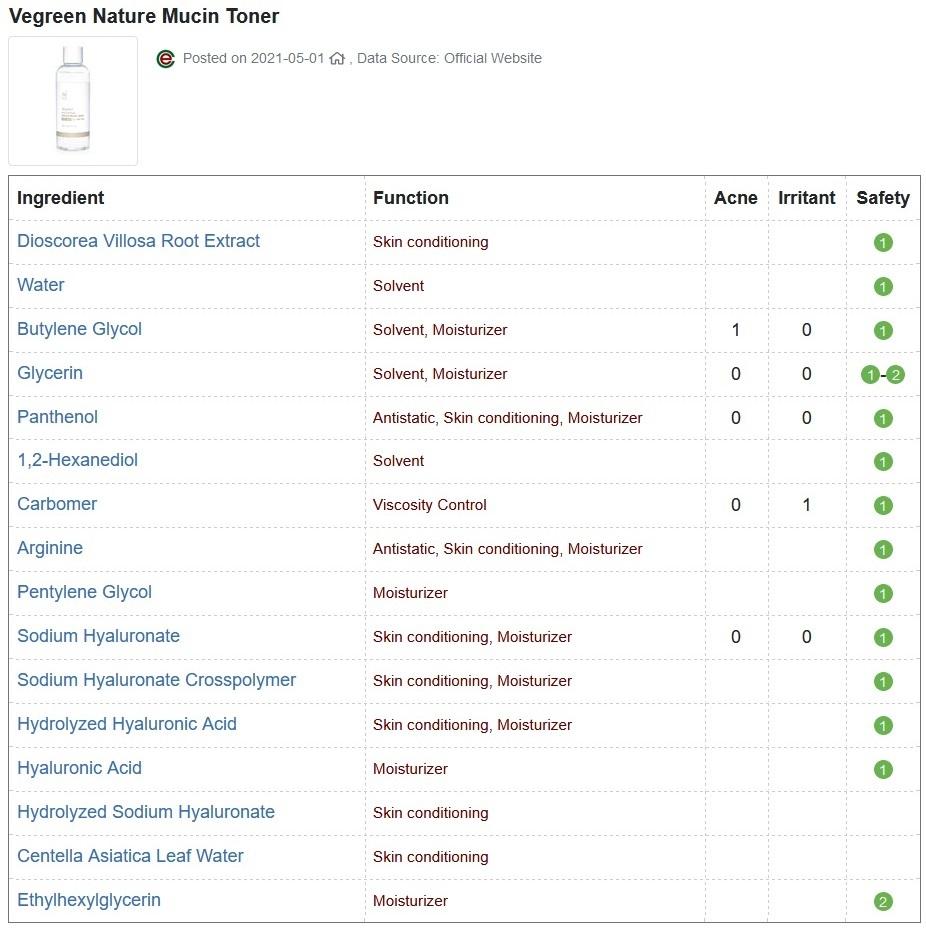 Vegreen Nature Mucin Toner CosDNA Report