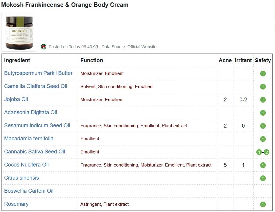 Frankincense & Orange Body Cream  CosDNA Report