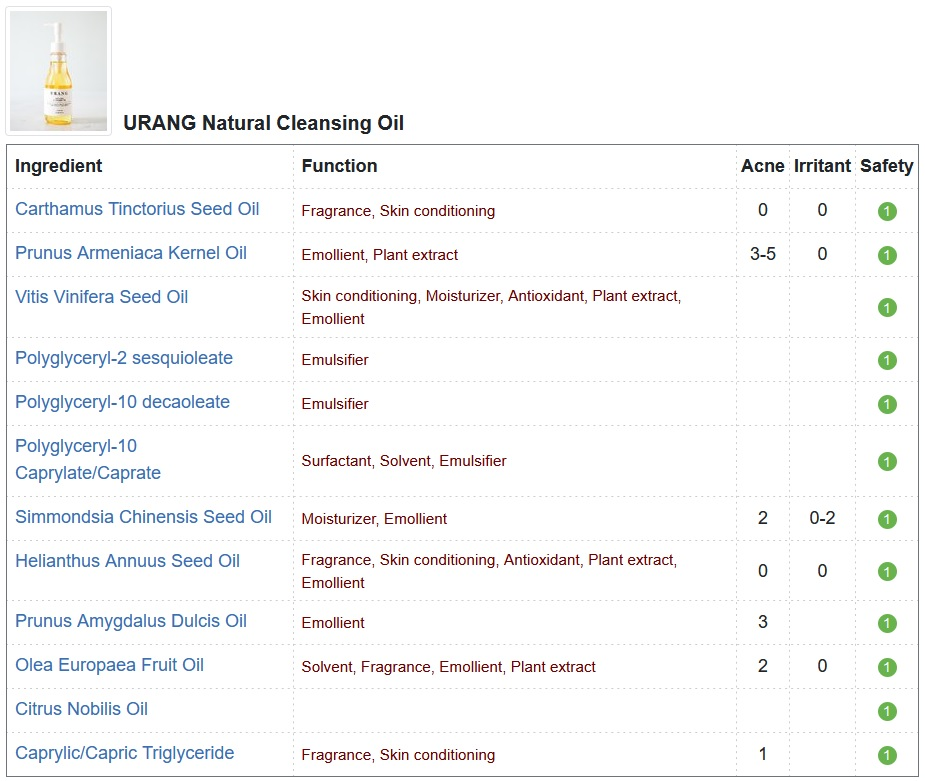 Urang Natural Cleansing Oil CosDNA Report